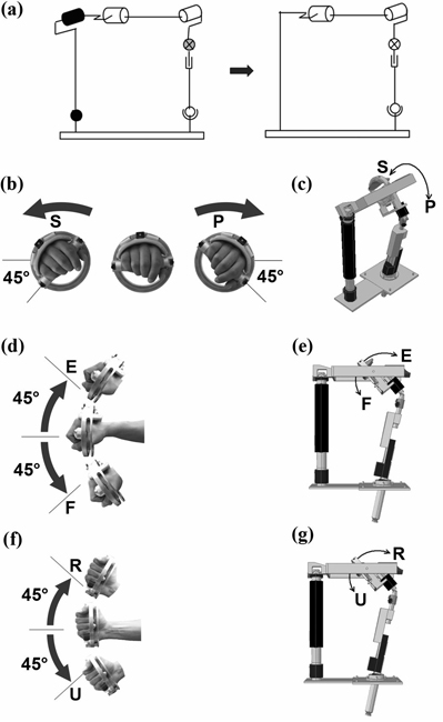 Variable structure pantograph mechanism with spring