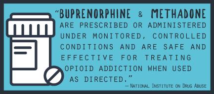 Signs Of Methadone Abuse_Administered Methadone