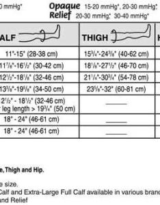 Size chart jobst relief mmhg open toe knee high  silicone border also firm compression stockings with rh rehabmart