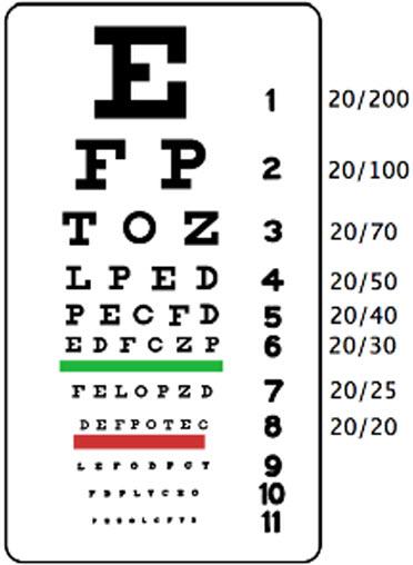 Snellen Eye Chart : Eye Charts