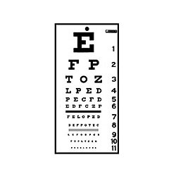 Snellen Non-Reflective Eye Exam Chart, Set of 5