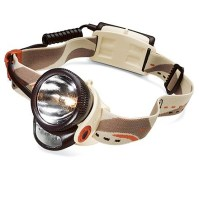 Petzl MyoLite 3 Hybrid Headlamp at REI
