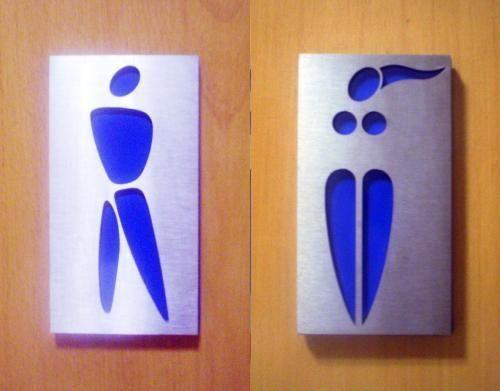 Sinais de placas de banheiros