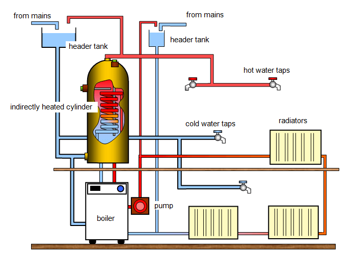 Image Result For What Temperature Should A Tankless Water Heater Be Set At