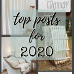 Top Posts of 2020 and Looking forward to 2021