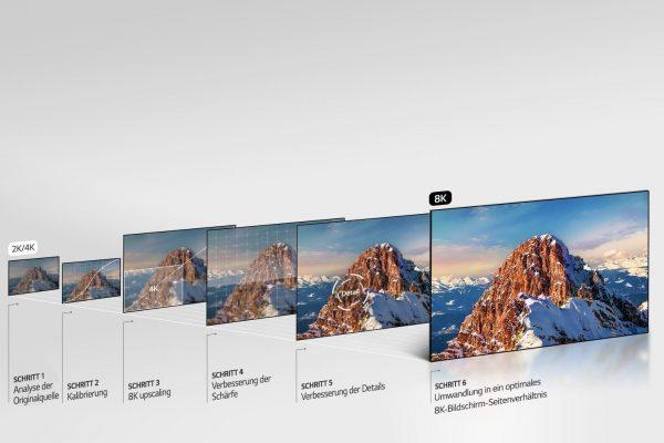 TV-SIGNATURE-OLED-Z9-06-8K-Upscaling-Desktop_v2