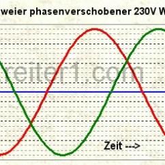 3 Phasen Strom Diagram To Wire A Way Switch Drehstrom Einfach Erklaert Wechselspannung Phase
