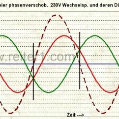 3 Phasen Strom Trane Xe1000 Heat Pump Wiring Diagram Drehstrom Einfach Erklaert 400v Wechselspannung Summe Differenz