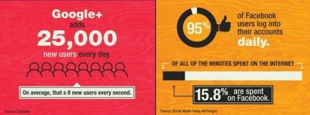Fascinating-Social-Media-Statistics