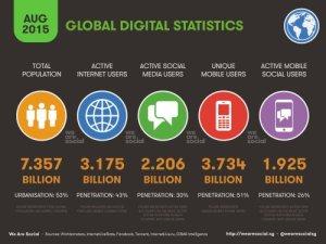 We-are-social_global-statistic_August2015
