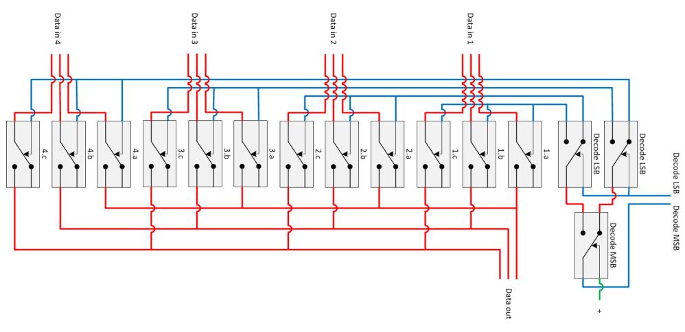 medium resolution of relay logic multiplexer relais multiplexer relay multiplexer