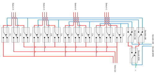 small resolution of relay logic multiplexer relais multiplexer relay multiplexer