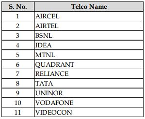 list-of-telecom-service-providers-offering-dial-99-service-airtel-bsnl-vodafone-idea-reliance