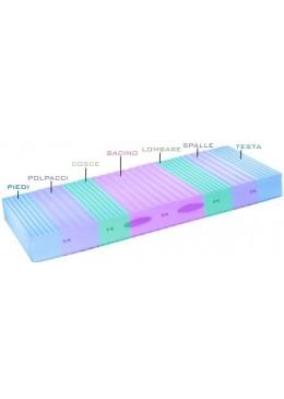 Materasso lattice 7 zone latex co