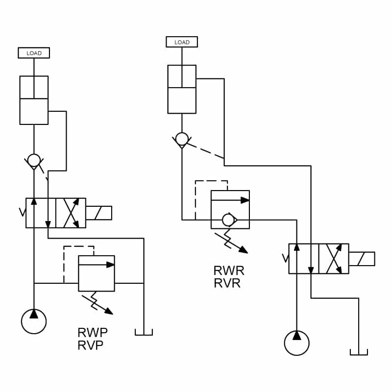 Pilot Operated Relief Valves • Related Fluid Power