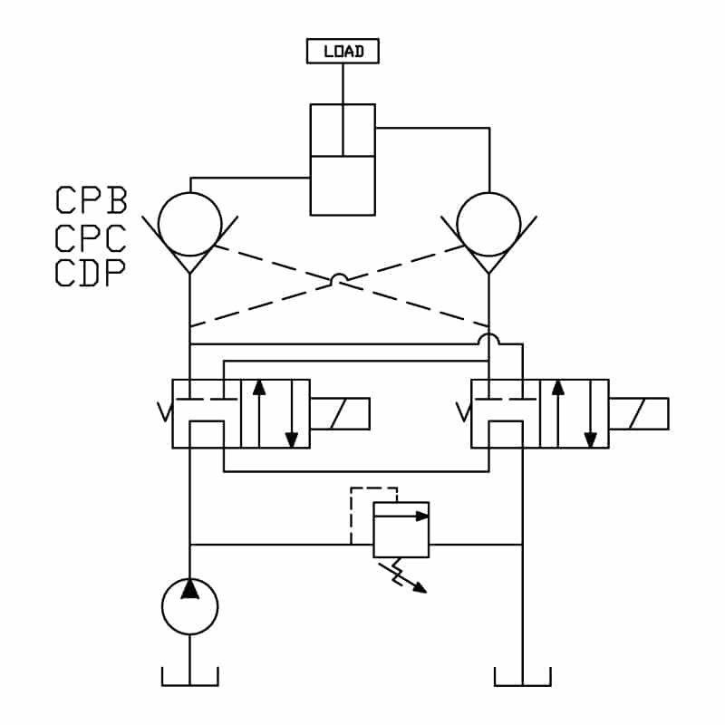 Pilot to Open Check Valves • Related Fluid Power