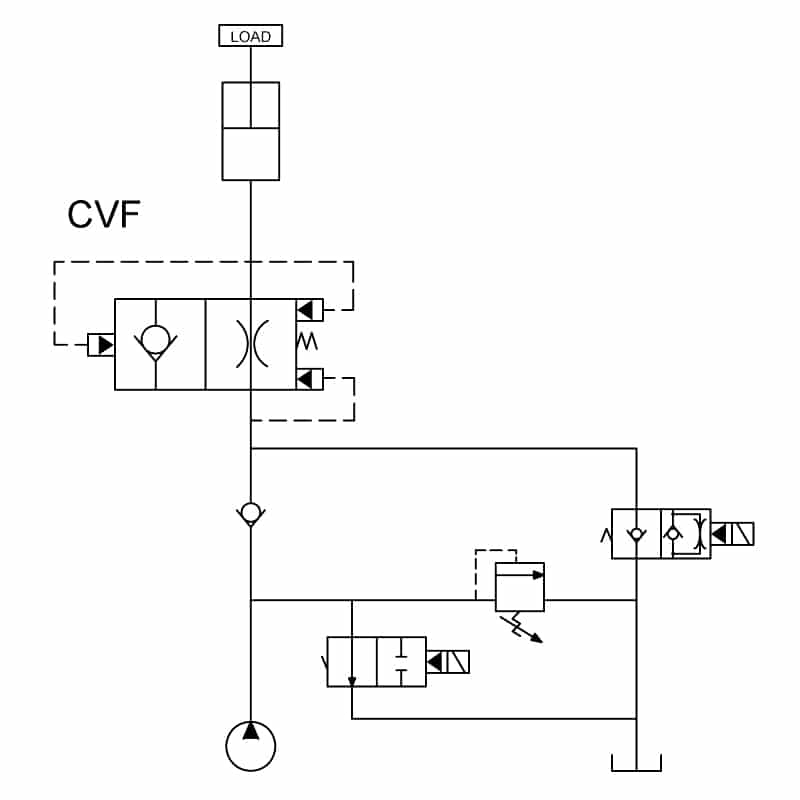 Velocity Fuses • Related Fluid Power