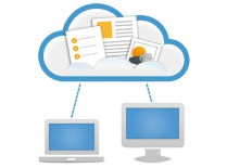 What is a Cloud Service Broker