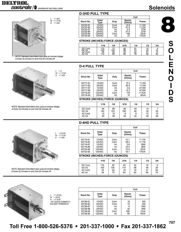 Relay Specialties Catalog
