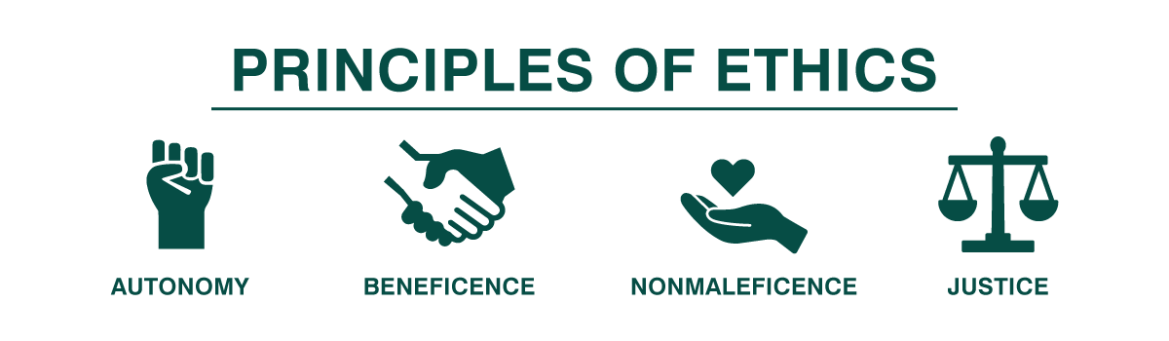 Primary ethical principles