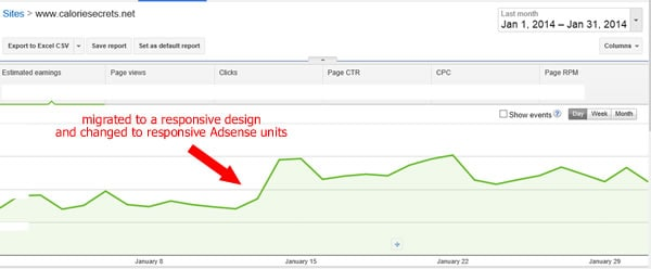 migrating to responsive ad units - case study