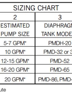 Download  reliance pump tank brochure here also water heaters your neighborhood heater source rh reliancewaterheaters