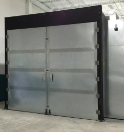 powder coating ovens from reliant finishing systems [ 1400 x 1194 Pixel ]