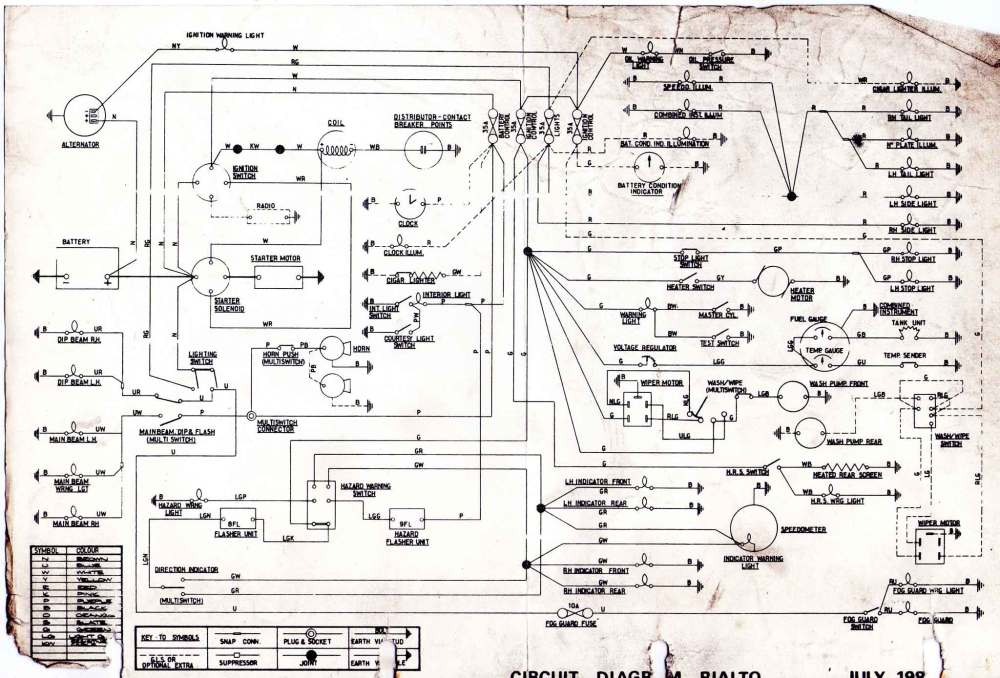 medium resolution of reliant spares wiring diagramsreliant rialto wiring diagram