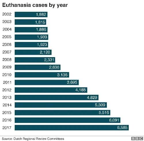 eutanasia-holanda