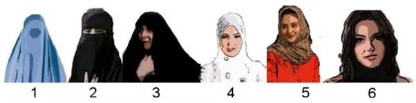 Muslim dress code for women