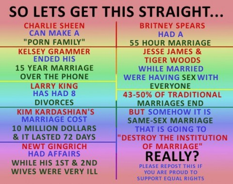 Same sex marriage in the bible
