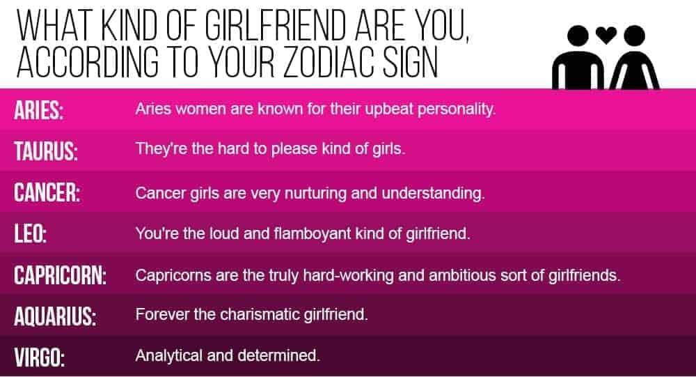 What Kind Of Girlfriend Are You, According To Your Zodiac Sign-3645