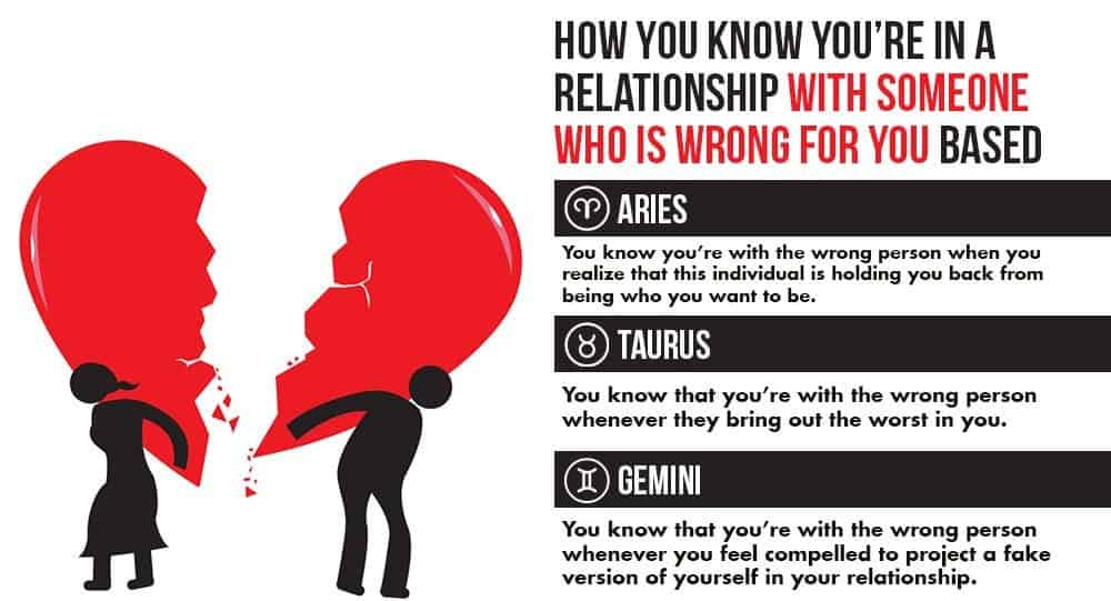 How to know you re in love