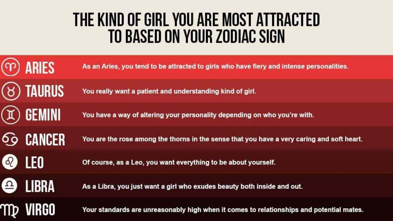 The Kind Of Girl You Are Most Attracted To Based On Your Zodiac Sign