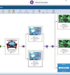 relyence rbd provides a fast easy to use interface that allows you to quickly create your reliability block diagrams the smart layout capability  [ 1306 x 816 Pixel ]