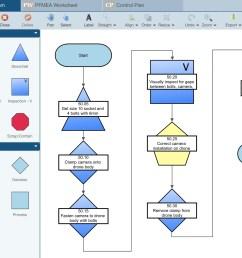 process flow diagram [ 1664 x 1194 Pixel ]