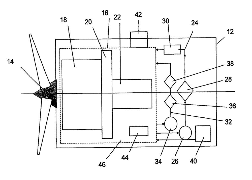 medium resolution of 14 354 843 wind turbine gearbox lubrication system united states