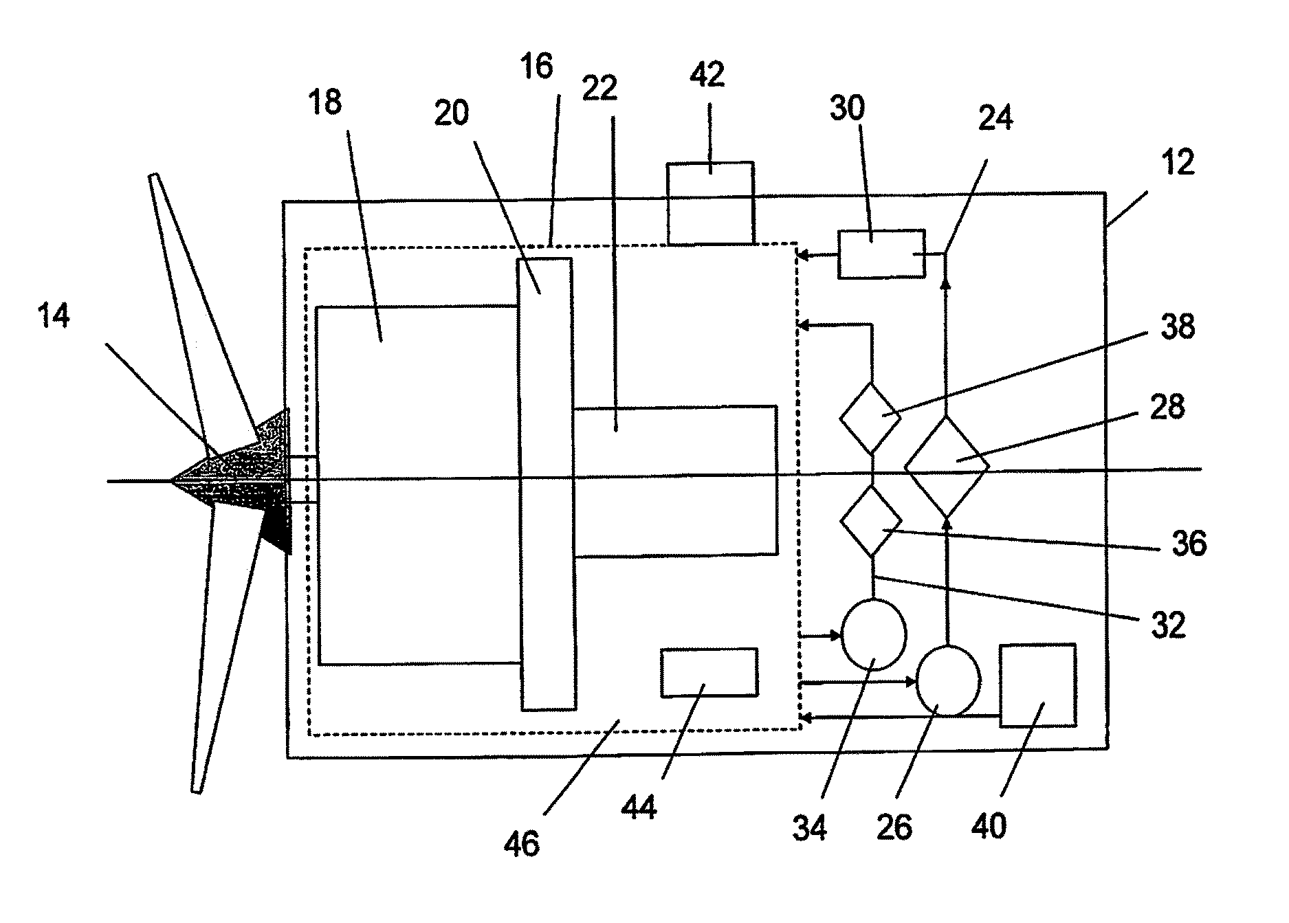hight resolution of 14 354 843 wind turbine gearbox lubrication system united states