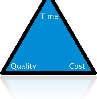 Hospital Lessons - Time, Cost, Quality