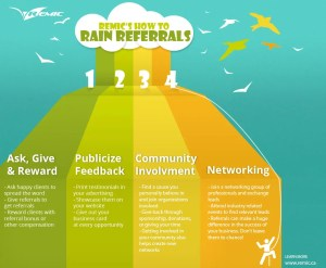 Referrals-Infographic1