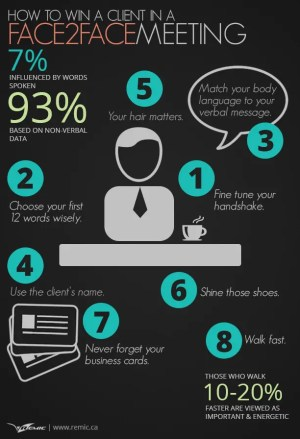 sales-infographic