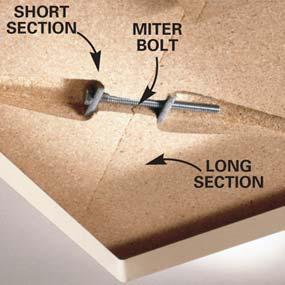 DIY copper countertops Tutorial  (4)
