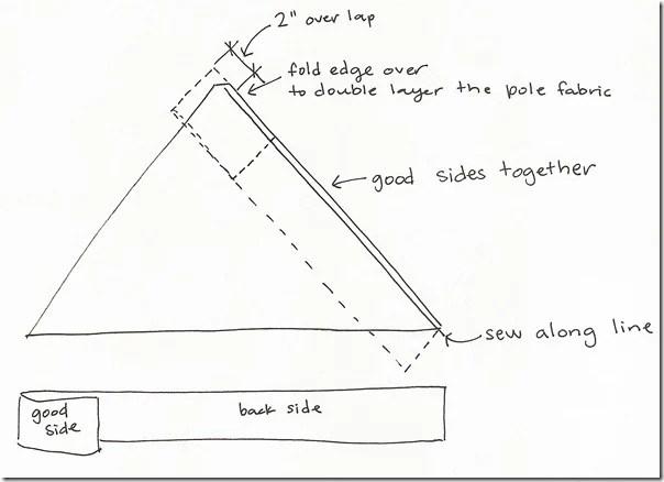 side and pole