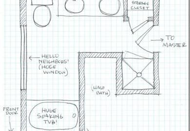 Bathroom Layout Designs