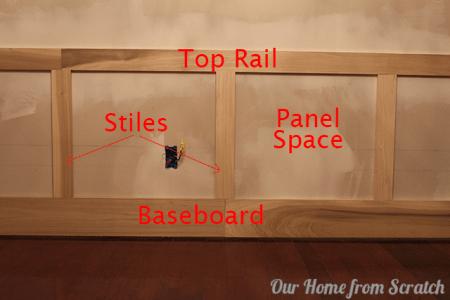 2 rails and stiles remodelaholic