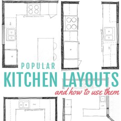 Online Kitchen Layout Planner Butcher Block Islands Remodelaholic | Popular Layouts And How To Use Them