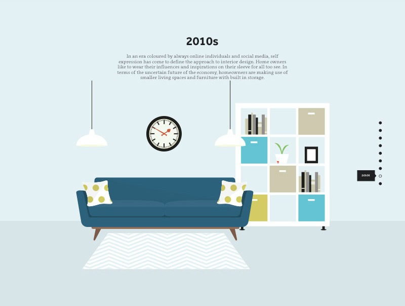 Remodelaholic Interior Design By Decade Infographic