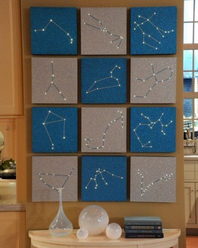 zodiac constellation wall art