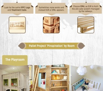Savvy Salvagers Pallet Projects Infographic