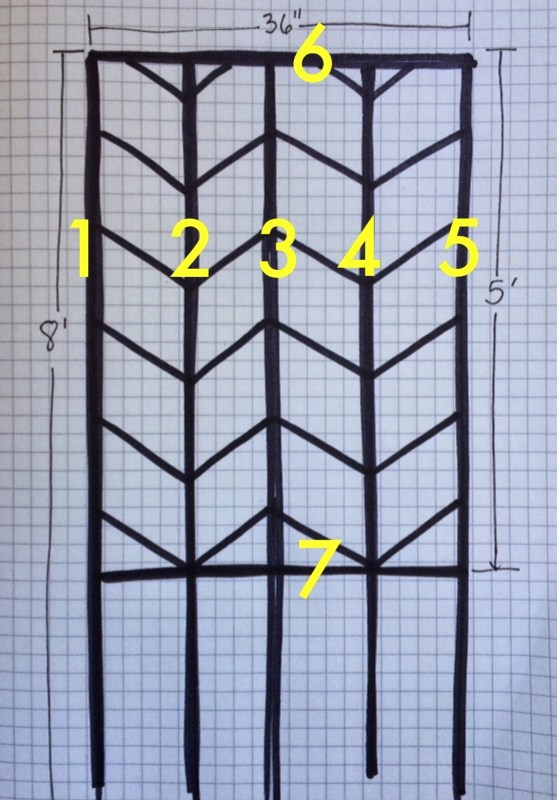 how to build a chevron lattice for garden plants, step 2 - Easter Avenue Co on @Remodelaholic